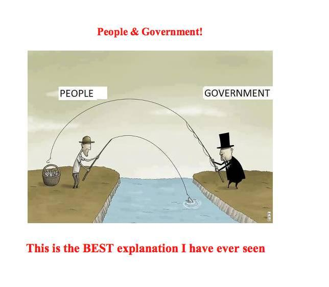 People vs. Government