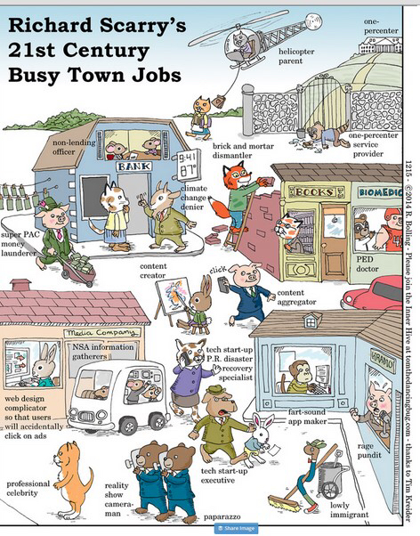 Richard Scarry's 21st Century Jobs