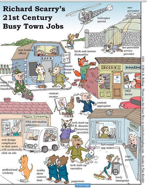 Richard Scarry's 21st Century Jobs