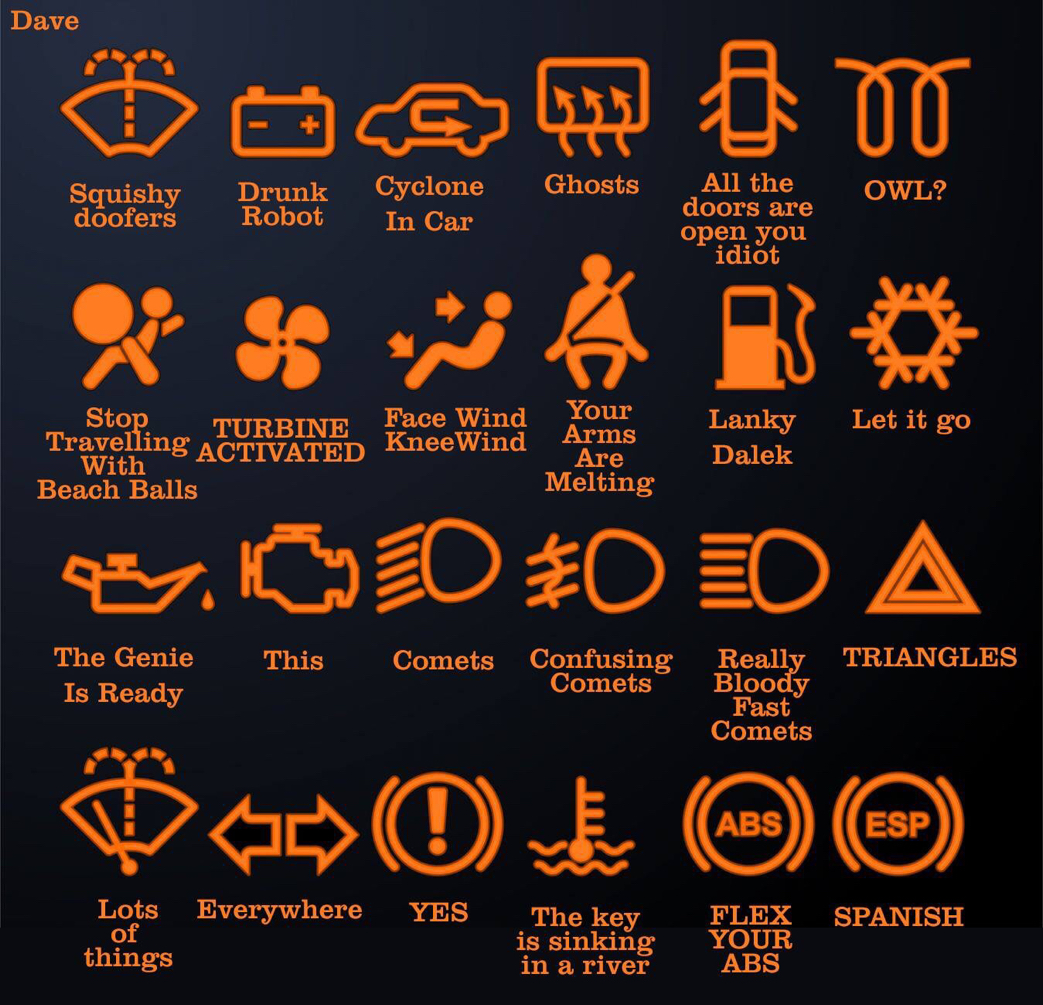 Ever wondered what the lights on your cars dash mean?