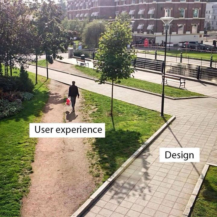 Engineering doesn't always think abt user experience. Finally end up something like this
