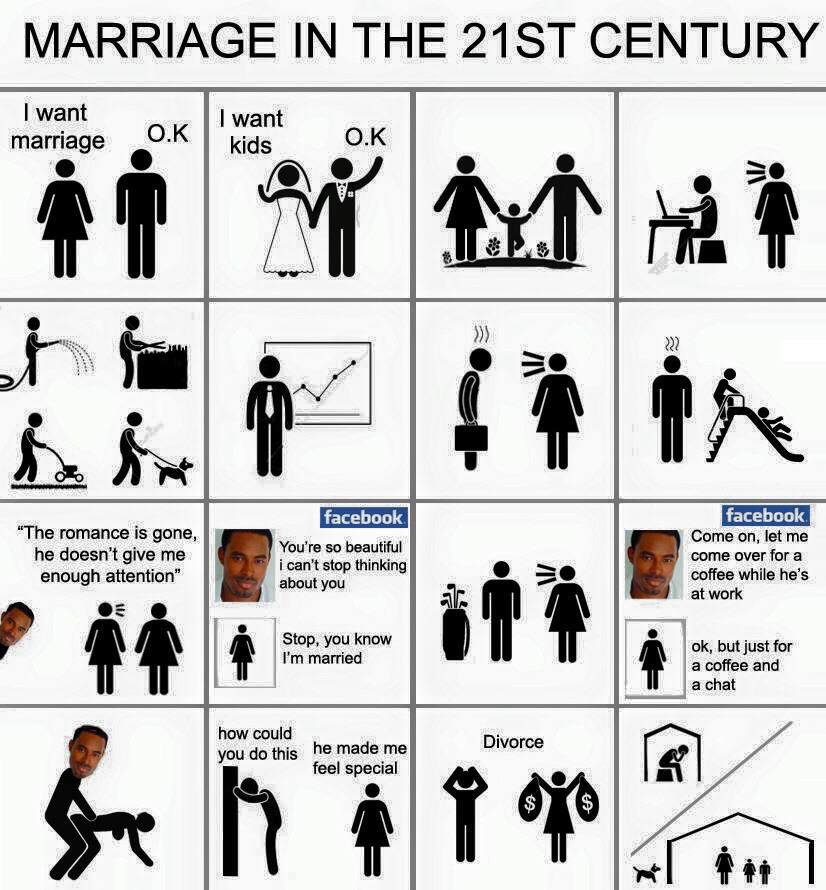 Modern marriage